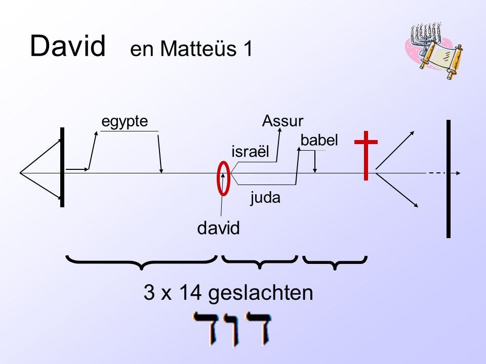 david israël juda egypteAssur babel David en Matteüs 1 3 x 14 geslachten
