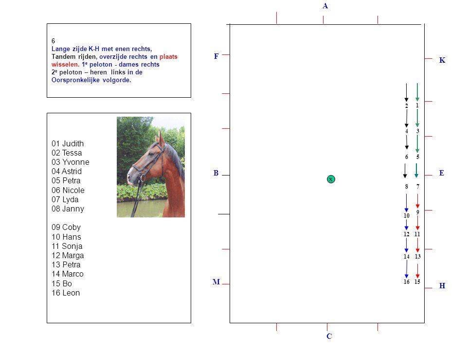 1 2 34 56 87 9 10 11 12 1314 15 16 A H M F K EB C x 6 Lange zijde K-H met enen rechts, Tandem rijden, overzijde rechts en plaats wisselen. 1 e peloton