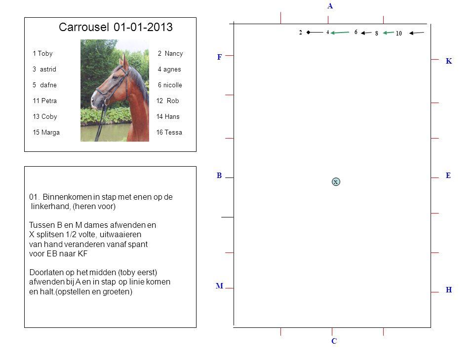 2 4 6 A H M F K EB C x Carrousel 01-01-2013 01.