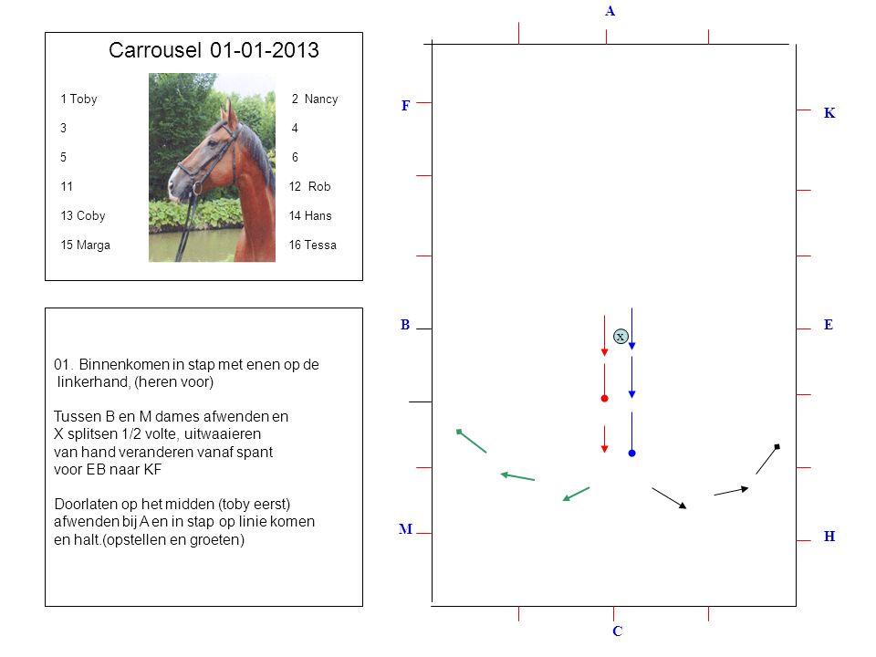 A H M F K EB C x Carrousel 01-01-2013 2 Nancy 4 6 12 Rob 14 Hans 16 Tessa 1 Toby 3 5 11 13 Coby 15 Marga 01. Binnenkomen in stap met enen op de linker
