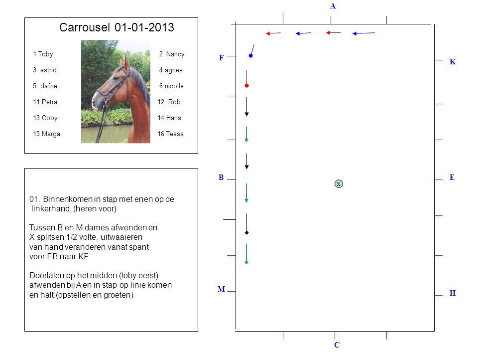 A H M F K EB C x Carrousel 01-01-2013 2 Nancy 4 6 12 Rob 14 Hans 16 Tessa 1 Toby 3 5 11 13 Coby 15 Marga 02.