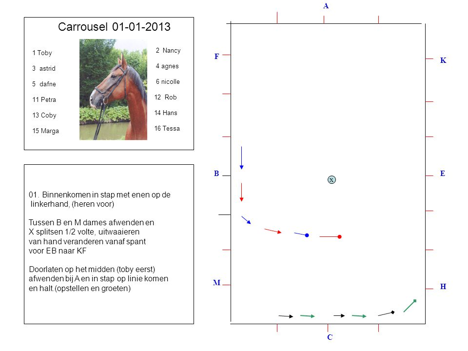 A H M F K EB C x Carrousel 01-01-2013 01. Binnenkomen in stap met enen op de linkerhand, (heren voor) Tussen B en M dames afwenden en X splitsen 1/2 v