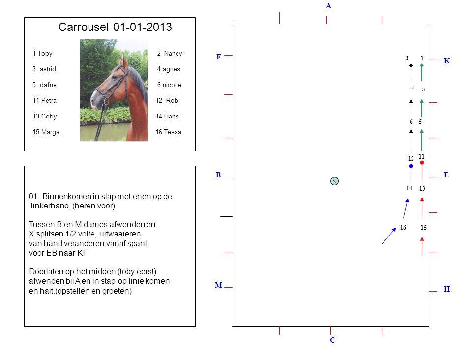 A H M F K EB C x Carrousel 01-01-2013 1 Toby 3 5 11 13 Coby 15 Marga 01.