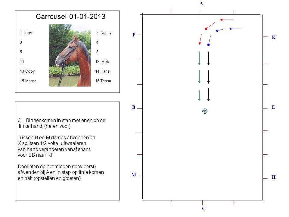 A H M F K EB C x Carrousel 01-01-2013 2 Nancy 4 6 12 Rob 14 Hans 16 Tessa 1 Toby 3 5 11 13 Coby 15 Marga 01.