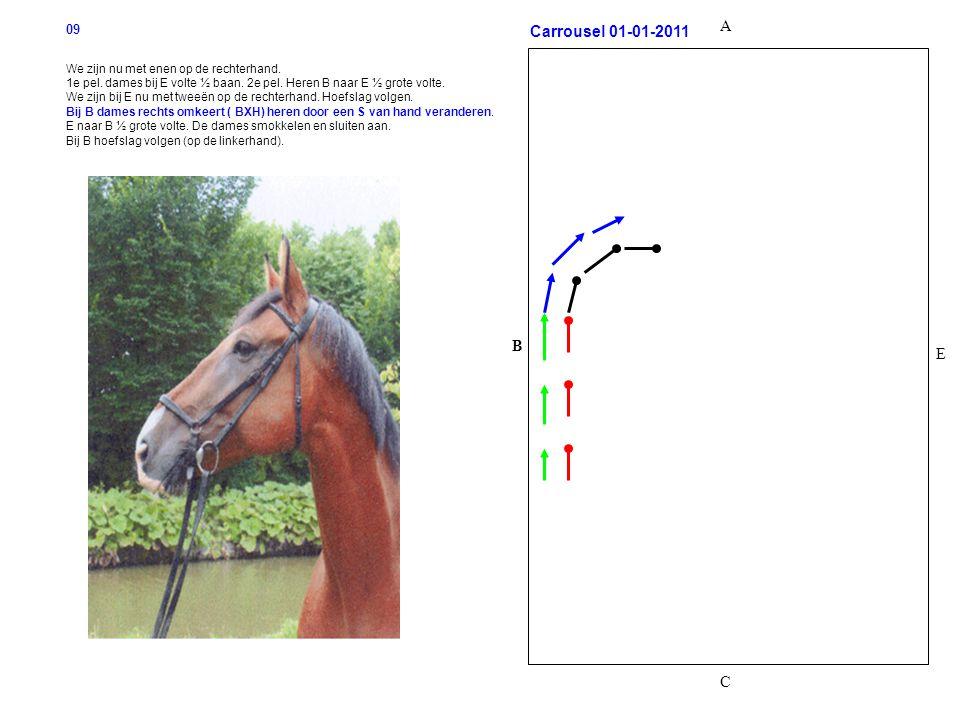 B C A E Carrousel 01-01-2011 09 We zijn nu met enen op de rechterhand.