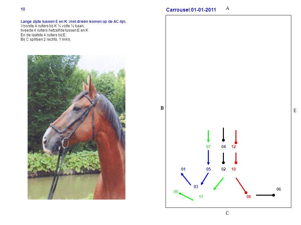 B C A E Carrousel 01-01-2011 10 Lange zijde tussen E en K met drieën komen op de AC-lijn.