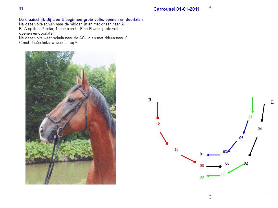 B C A E Carrousel 01-01-2011 11 De draaischijf.