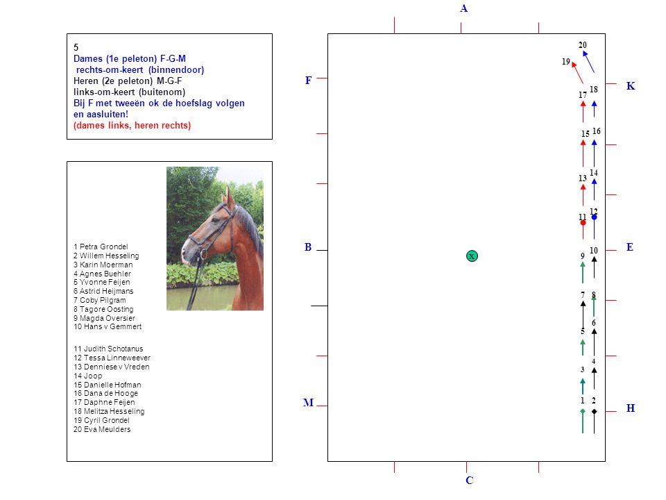 12 3 4 5 6 78 9 10 12 11 13 14 15 16 17 18 19 20 5 Dames (1e peleton) F-G-M rechts-om-keert (binnendoor) Heren (2e peleton) M-G-F links-om-keert (buitenom) Bij F met tweeën ok de hoefslag volgen en aasluiten.