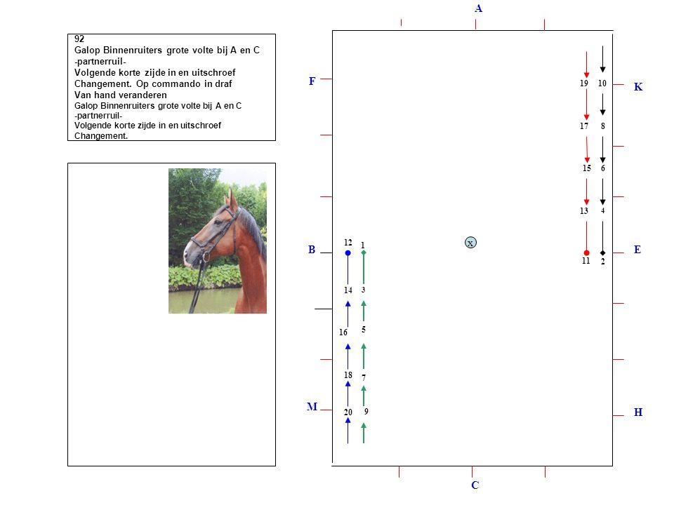 2 4 6 8 10 11 13 15 17 19 A H M F K EB C x 92 Galop Binnenruiters grote volte bij A en C -partnerruil- Volgende korte zijde in en uitschroef Changement.