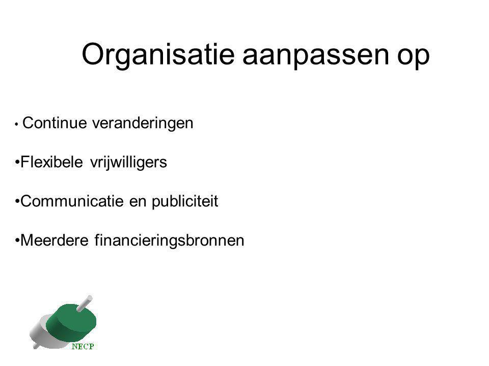 Organisatie aanpassen op Continue veranderingen Flexibele vrijwilligers Communicatie en publiciteit Meerdere financieringsbronnen