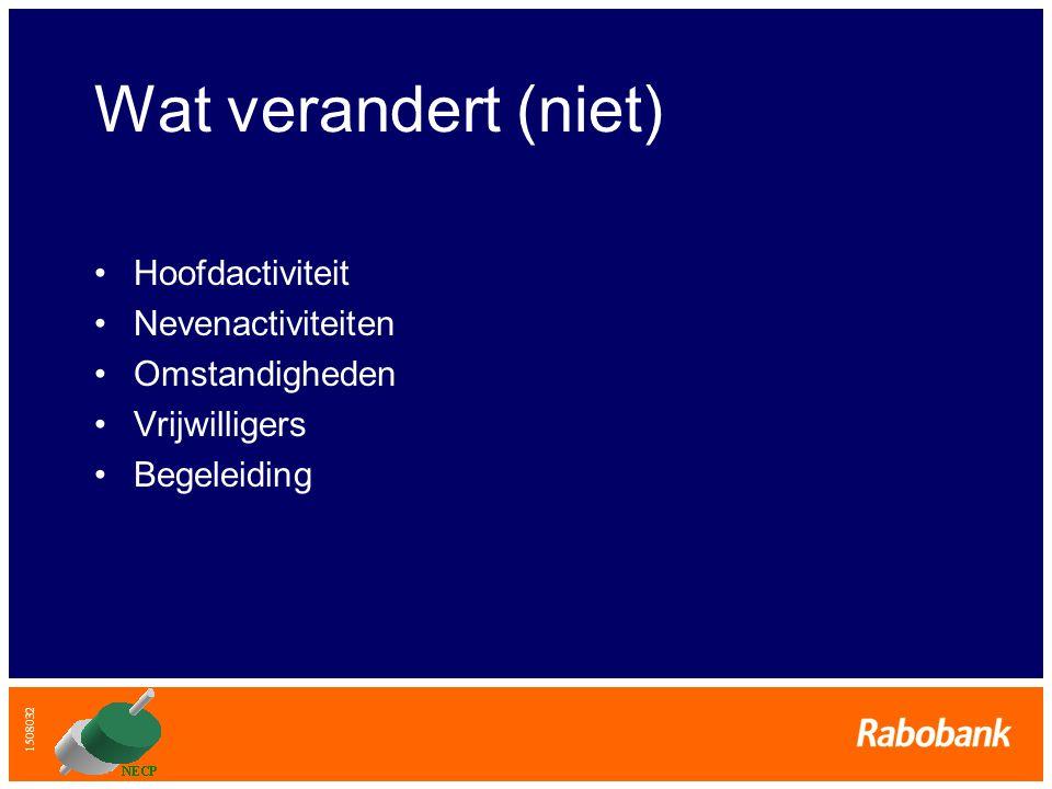 1508032 Wat verandert (niet) Hoofdactiviteit Nevenactiviteiten Omstandigheden Vrijwilligers Begeleiding
