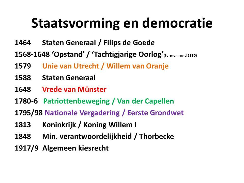 Staatsvorming en democratie 1464 Staten Generaal / Filips de Goede 1568-1648 'Opstand' / 'Tachtigjarige Oorlog' (termen rond 1830) 1579 Unie van Utrec