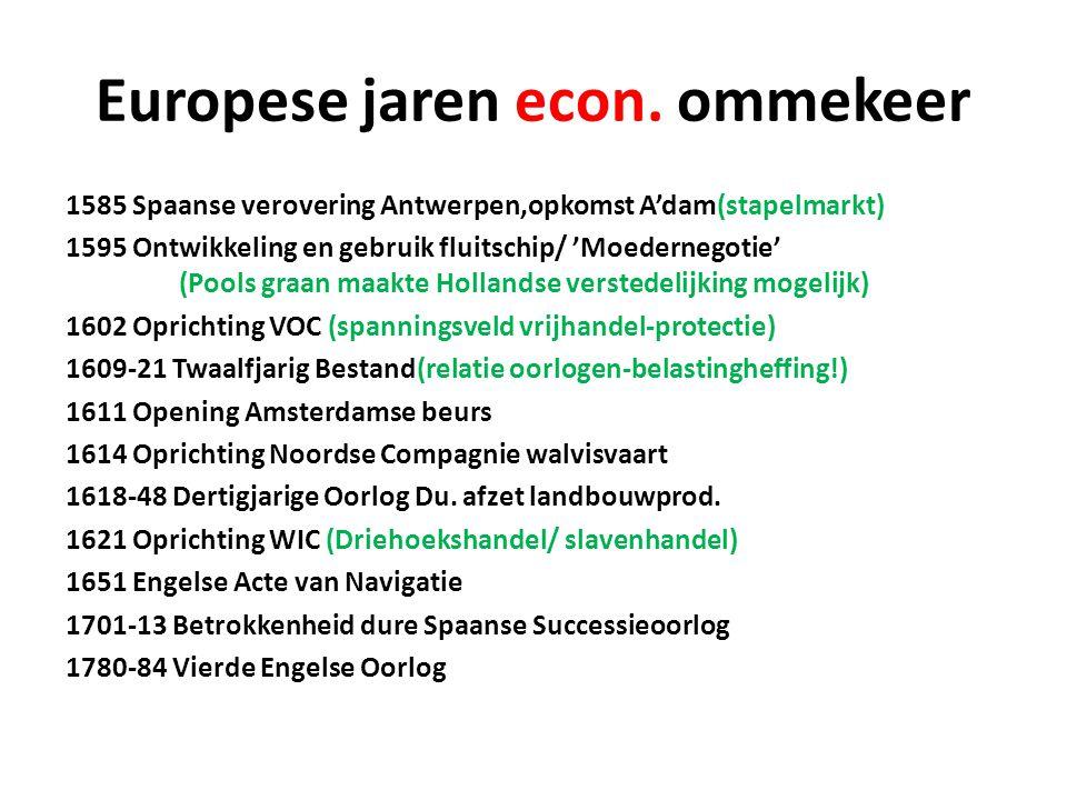 Europese jaren econ. ommekeer 1585 Spaanse verovering Antwerpen,opkomst A'dam(stapelmarkt) 1595 Ontwikkeling en gebruik fluitschip/ 'Moedernegotie' (P