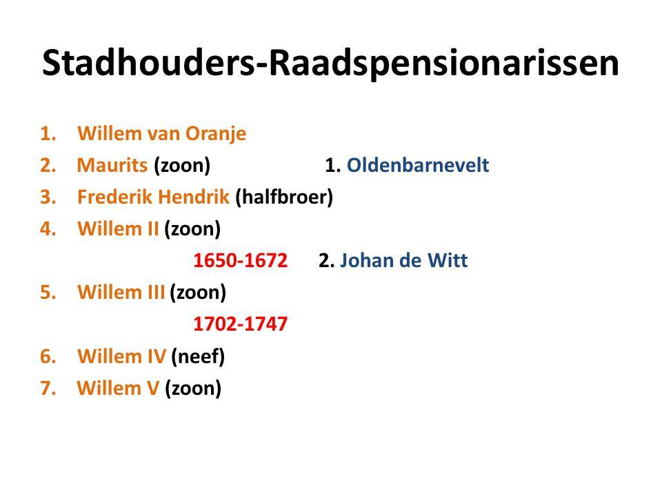 Stadhouders-Raadspensionarissen 1.Willem van Oranje 2. Maurits (zoon) 1. Oldenbarnevelt 3.Frederik Hendrik (halfbroer) 4.Willem II (zoon) 1650-1672 2.
