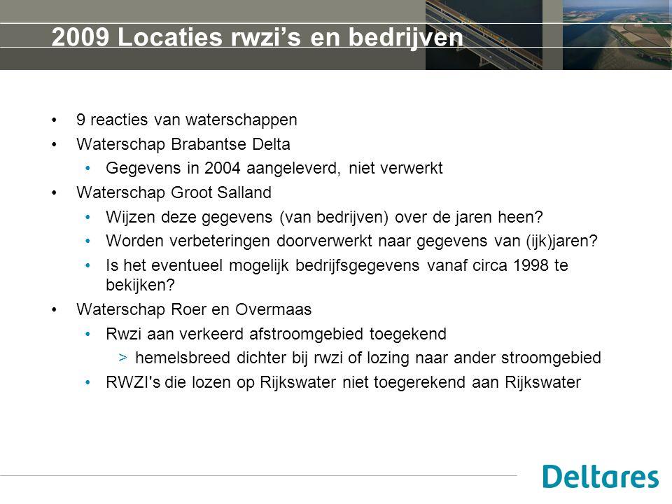 2009 Locaties rwzi's en bedrijven 9 reacties van waterschappen Waterschap Brabantse Delta Gegevens in 2004 aangeleverd, niet verwerkt Waterschap Groot Salland Wijzen deze gegevens (van bedrijven) over de jaren heen.