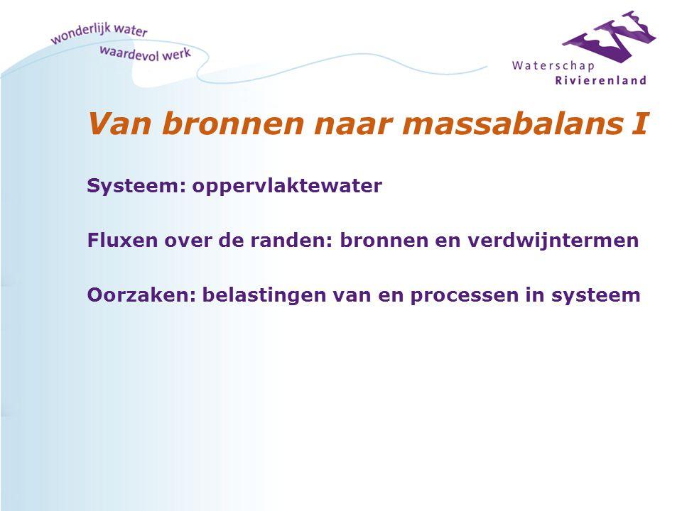 Van bronnen naar massabalans I Systeem: oppervlaktewater Fluxen over de randen: bronnen en verdwijntermen Oorzaken: belastingen van en processen in sy