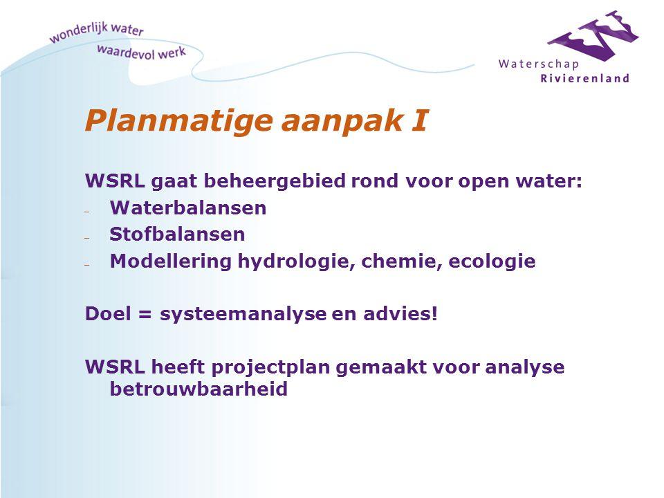 Planmatige aanpak I WSRL gaat beheergebied rond voor open water: – Waterbalansen – Stofbalansen – Modellering hydrologie, chemie, ecologie Doel = syst
