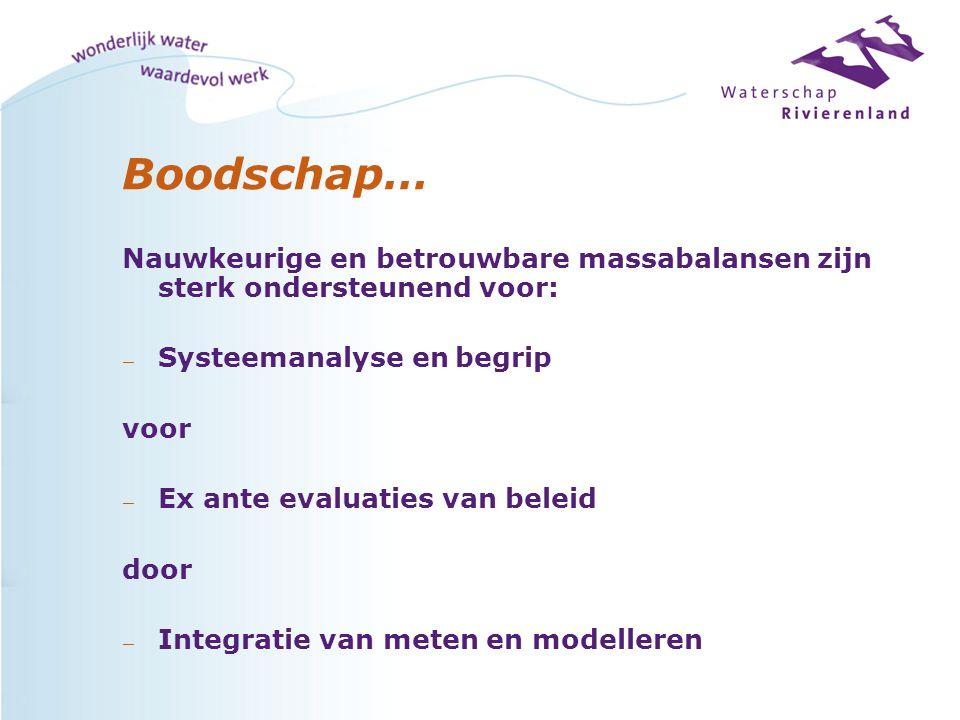 Boodschap… Nauwkeurige en betrouwbare massabalansen zijn sterk ondersteunend voor: — Systeemanalyse en begrip voor — Ex ante evaluaties van beleid doo