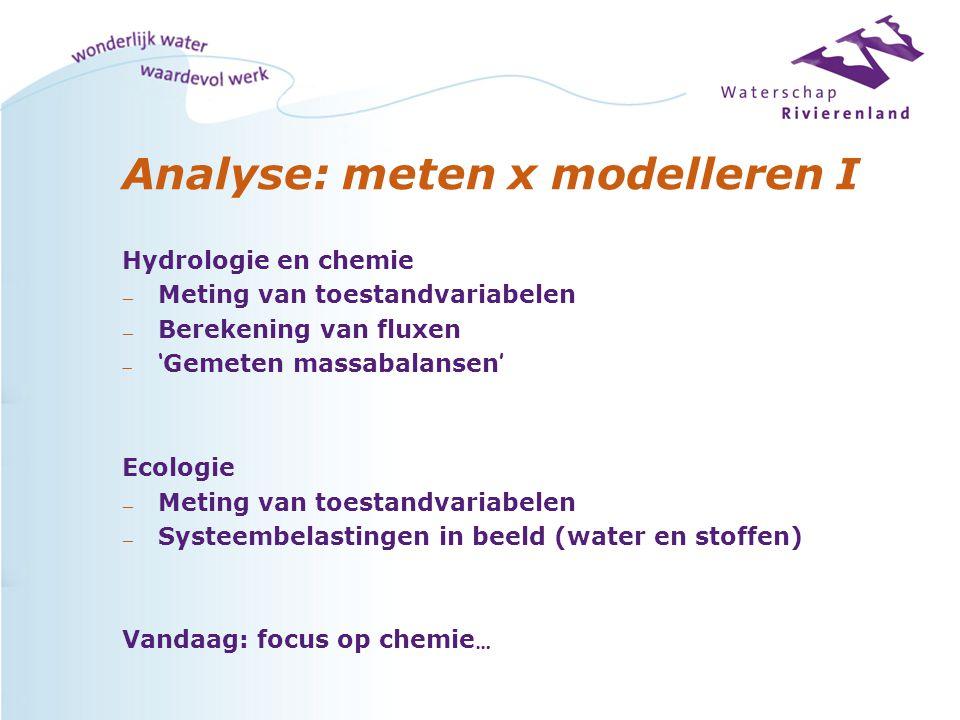 Analyse: meten x modelleren I Hydrologie en chemie — Meting van toestandvariabelen — Berekening van fluxen — ' Gemeten massabalansen ' Ecologie — Meti