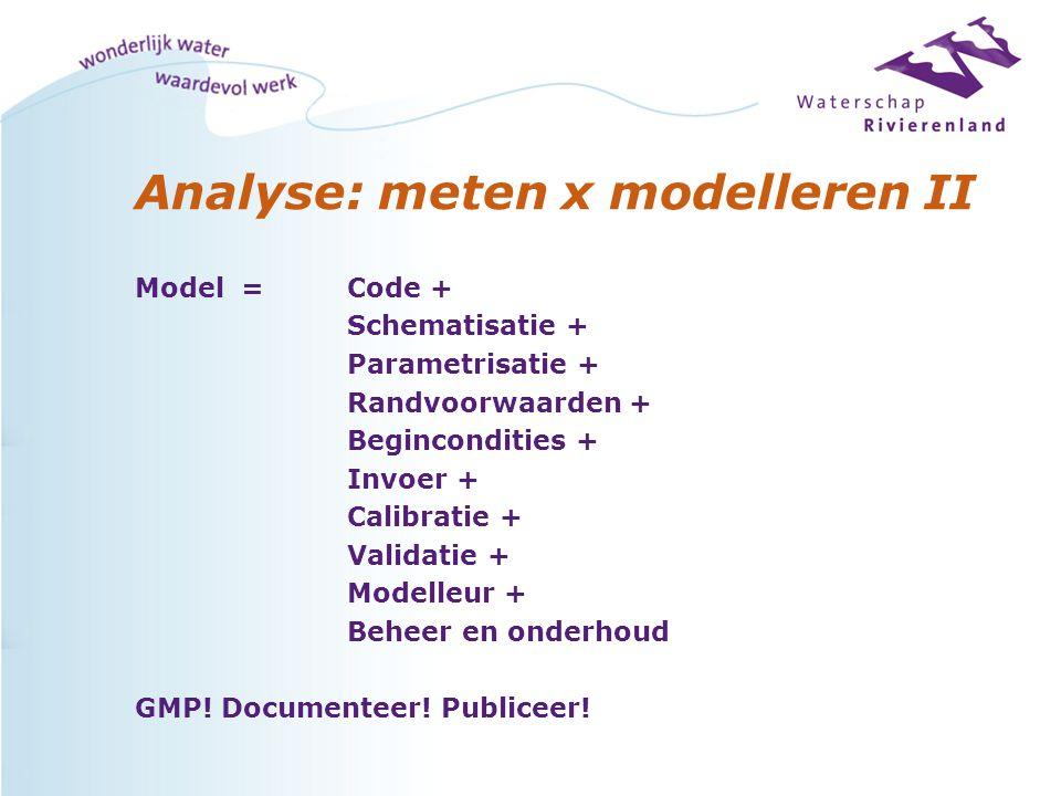 Analyse: meten x modelleren II Model =Code + Schematisatie + Parametrisatie + Randvoorwaarden + Begincondities + Invoer + Calibratie + Validatie + Mod