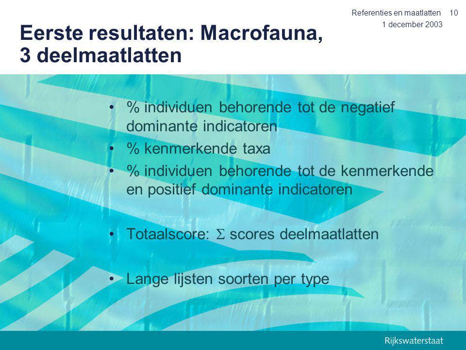 1 december 2003 Referenties en maatlatten10 Eerste resultaten: Macrofauna, 3 deelmaatlatten % individuen behorende tot de negatief dominante indicator