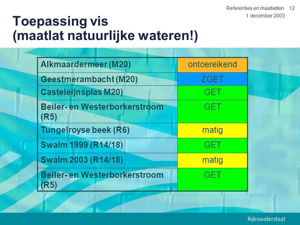 1 december 2003 Referenties en maatlatten12 Toepassing vis (maatlat natuurlijke wateren!) Alkmaardermeer (M20)ontoereikend Geestmerambacht (M20)ZGET C