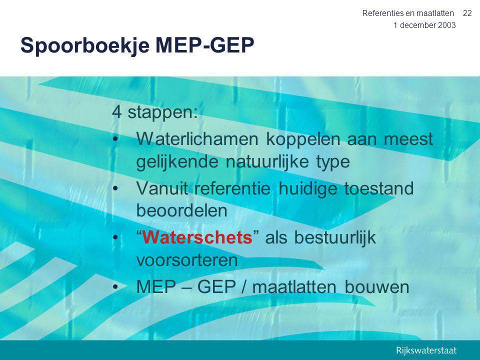 1 december 2003 Referenties en maatlatten22 Spoorboekje MEP-GEP 4 stappen: Waterlichamen koppelen aan meest gelijkende natuurlijke type Vanuit referen