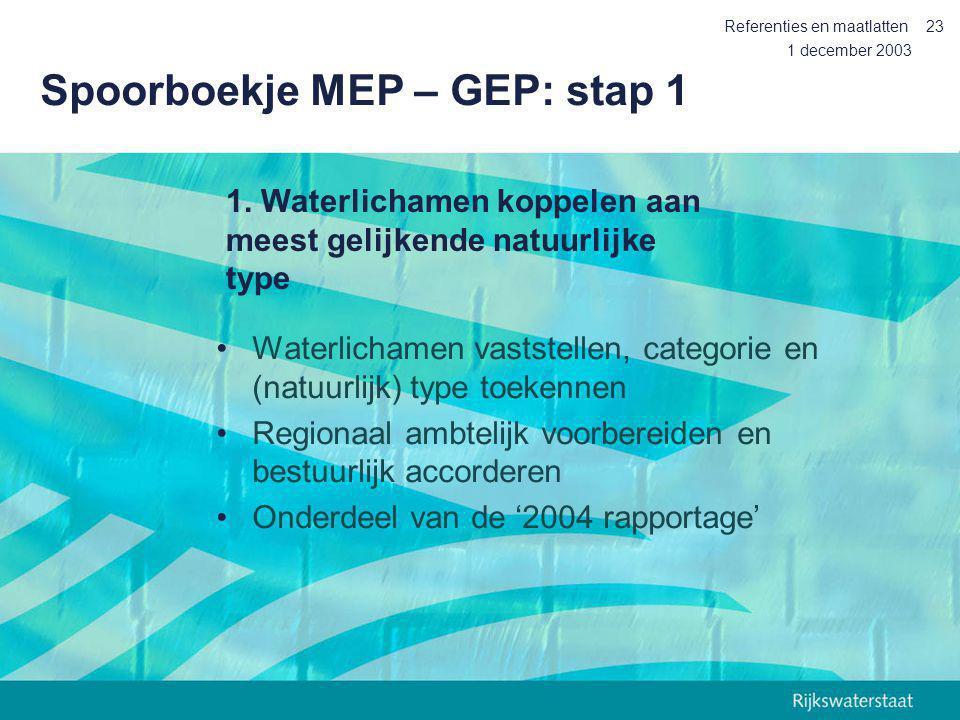 1 december 2003 Referenties en maatlatten23 Spoorboekje MEP – GEP: stap 1 Waterlichamen vaststellen, categorie en (natuurlijk) type toekennen Regionaa