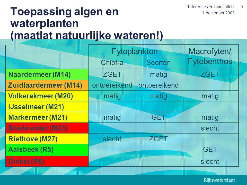 1 december 2003 Referenties en maatlatten9 Toepassing algen en waterplanten (maatlat natuurlijke wateren!) FytoplanktonMacrofyten/ Fytobenthos Chlof-a