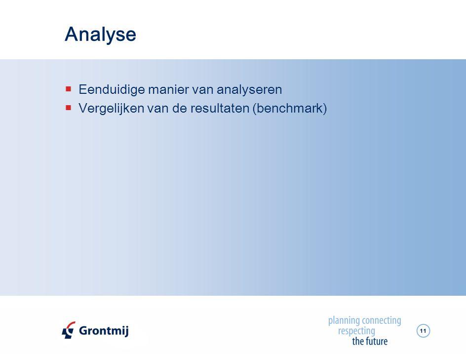 11 Analyse  Eenduidige manier van analyseren  Vergelijken van de resultaten (benchmark)