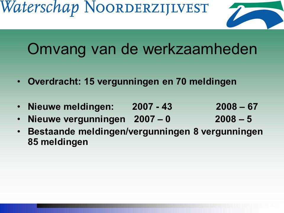 Omvang van de werkzaamheden Overdracht: 15 vergunningen en 70 meldingen Nieuwe meldingen: 2007 - 432008 – 67 Nieuwe vergunningen 2007 – 0 2008 – 5 Bestaande meldingen/vergunningen 8 vergunningen 85 meldingen