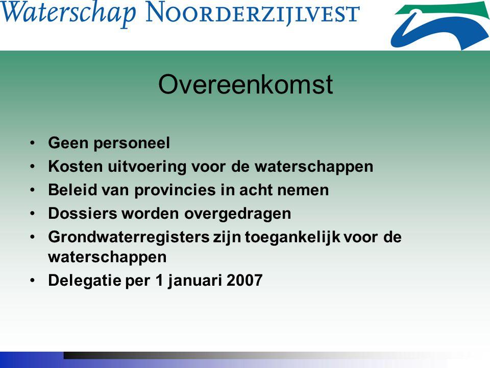 Overeenkomst Geen personeel Kosten uitvoering voor de waterschappen Beleid van provincies in acht nemen Dossiers worden overgedragen Grondwaterregisters zijn toegankelijk voor de waterschappen Delegatie per 1 januari 2007