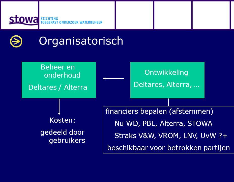 Organisatorisch Beheer en onderhoud Deltares / Alterra Kosten: gedeeld door gebruikers Ontwikkeling Deltares, Alterra, … financiers bepalen (afstemmen