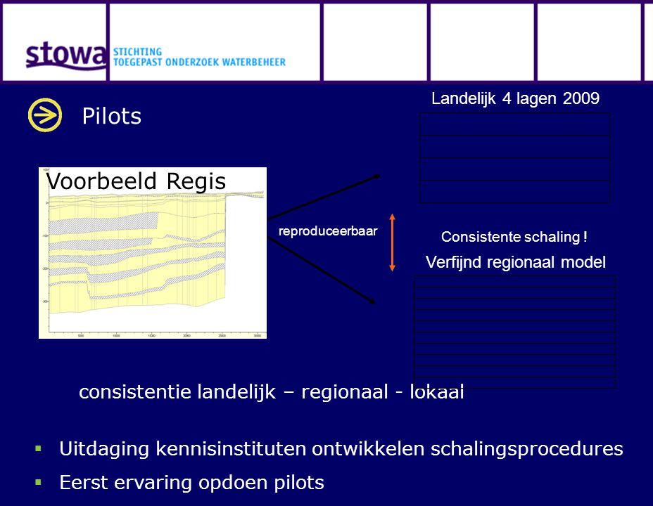 consistentie landelijk – regionaal - lokaal reproduceerbaar Voorbeeld Regis Landelijk 4 lagen 2009 Verfijnd regionaal model  Uitdaging kennisinstitut