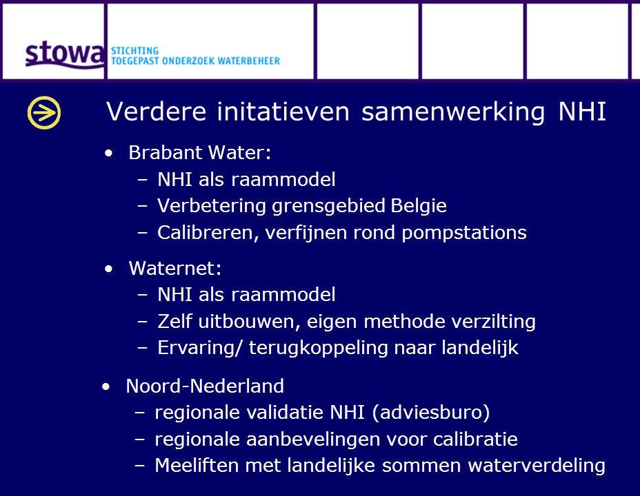 Verdere initatieven samenwerking NHI Brabant Water: –NHI als raammodel –Verbetering grensgebied Belgie –Calibreren, verfijnen rond pompstations Watern