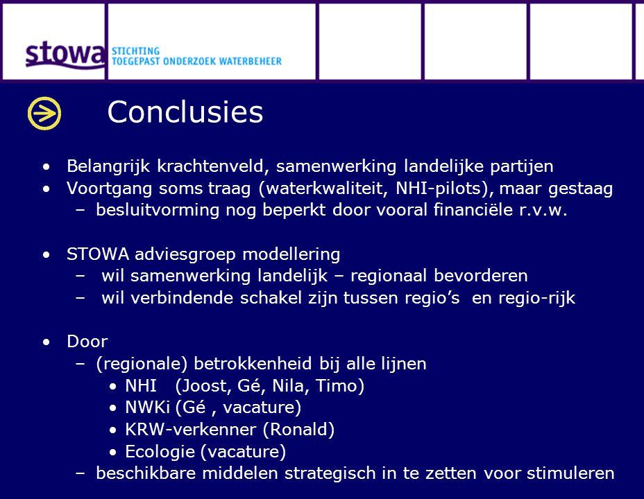 Conclusies Belangrijk krachtenveld, samenwerking landelijke partijen Voortgang soms traag (waterkwaliteit, NHI-pilots), maar gestaag –besluitvorming n