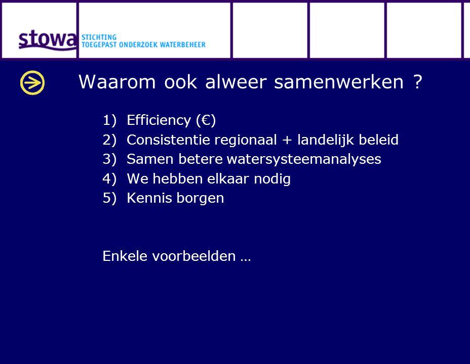 Waarom ook alweer samenwerken ? 1)Efficiency (€) 2)Consistentie regionaal + landelijk beleid 3)Samen betere watersysteemanalyses 4)We hebben elkaar no