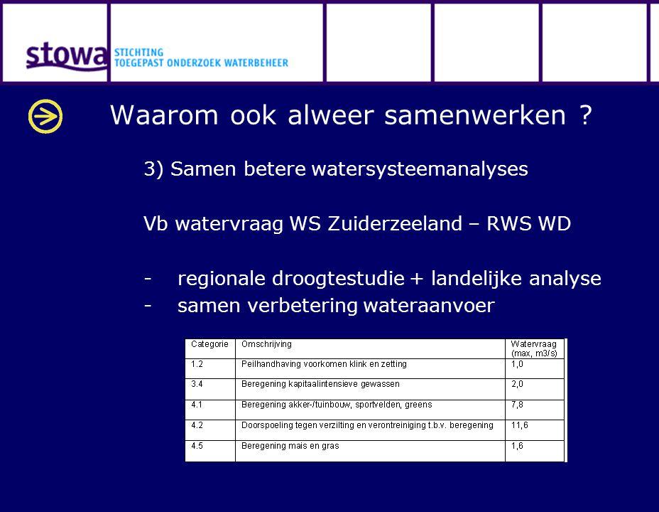Waarom ook alweer samenwerken ? 3) Samen betere watersysteemanalyses Vb watervraag WS Zuiderzeeland – RWS WD -regionale droogtestudie + landelijke ana