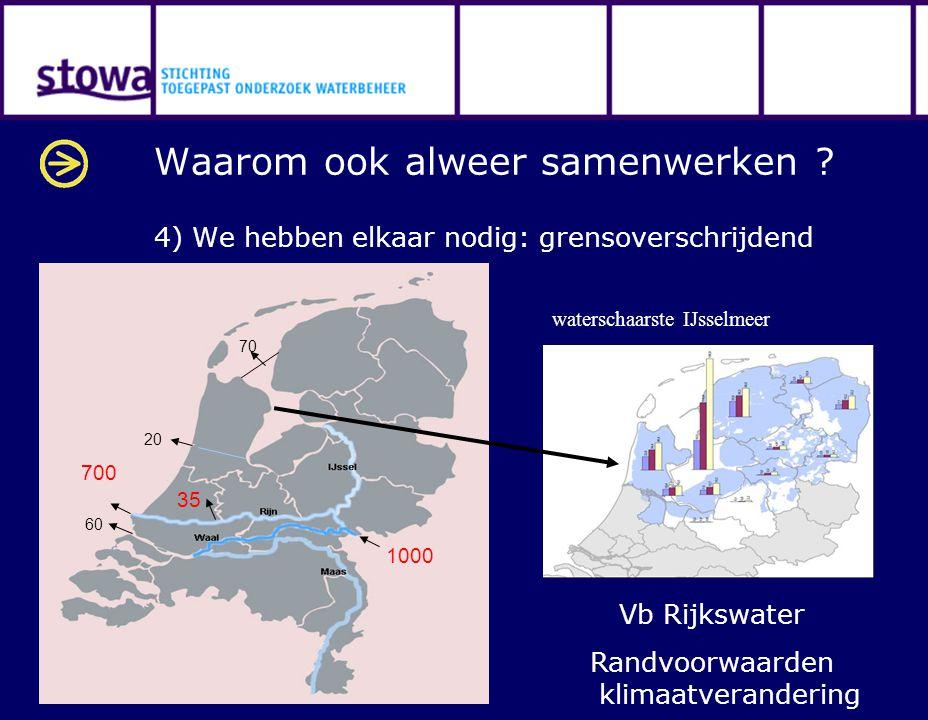 Waarom ook alweer samenwerken ? 4) We hebben elkaar nodig: grensoverschrijdend 70 20 60 1000 35 700 waterschaarste IJsselmeer Vb Rijkswater Randvoorwa