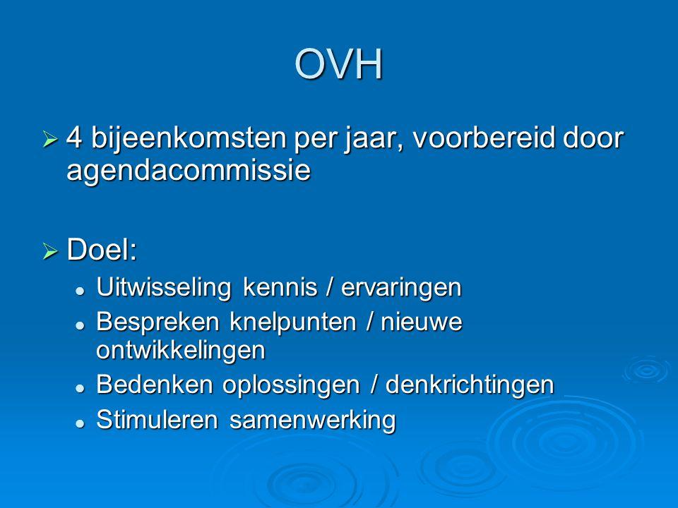 OVH  4 bijeenkomsten per jaar, voorbereid door agendacommissie  Doel: Uitwisseling kennis / ervaringen Uitwisseling kennis / ervaringen Bespreken kn