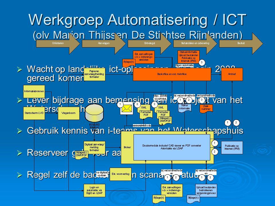Werkgroep Automatisering / ICT (olv Marion Thijssen De Stichtse Rijnlanden)  Wacht op landelijke ict-oplossingen, die begin 2008 gereed komen  Lever
