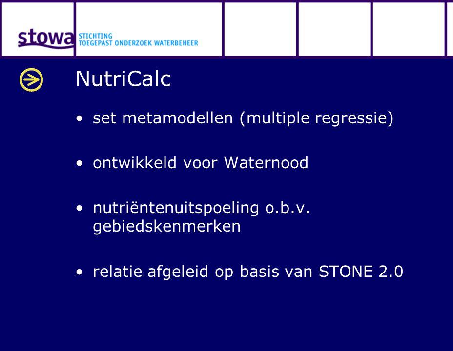 NutriCalc set metamodellen (multiple regressie) ontwikkeld voor Waternood nutriëntenuitspoeling o.b.v.