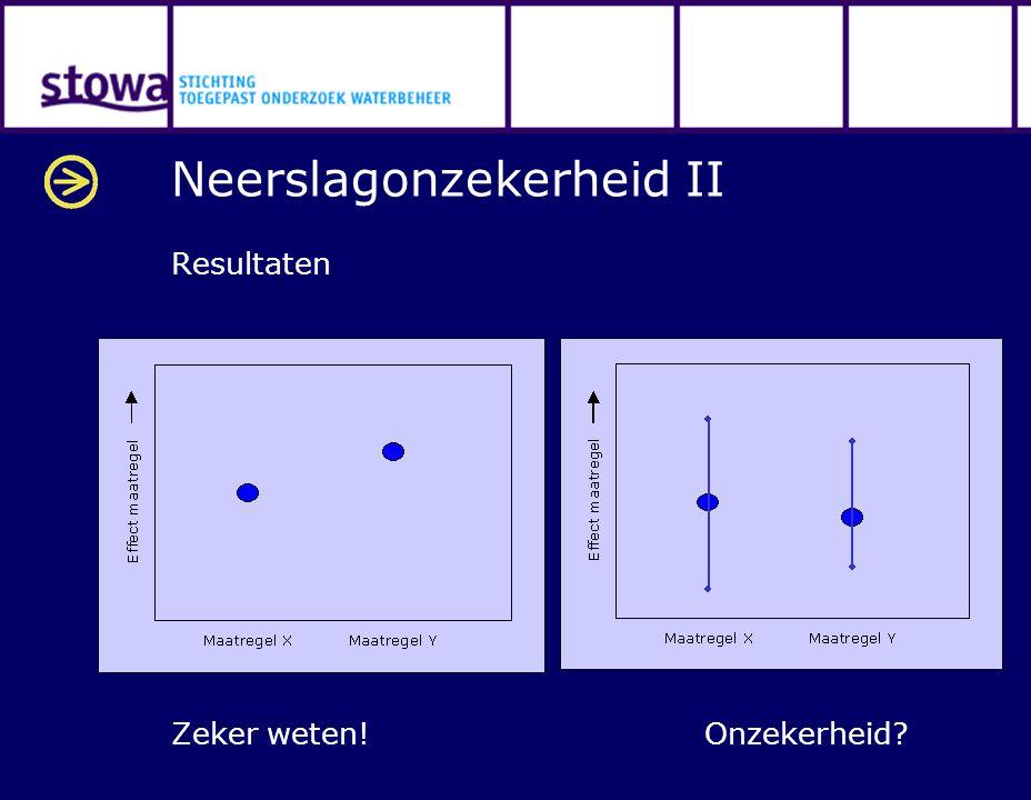 Neerslagonzekerheid II Resultaten Zeker weten!Onzekerheid?