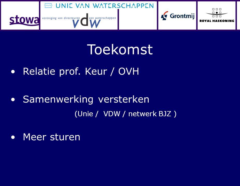 Relatie prof. Keur / OVH Samenwerking versterken (Unie / VDW / netwerk BJZ ) Meer sturen Toekomst