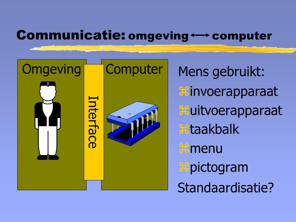 ComputerOmgeving Communicatie: omgeving computer Interface Mens gebruikt: zinvoerapparaat zuitvoerapparaat ztaakbalk zmenu zpictogram Standaardisatie