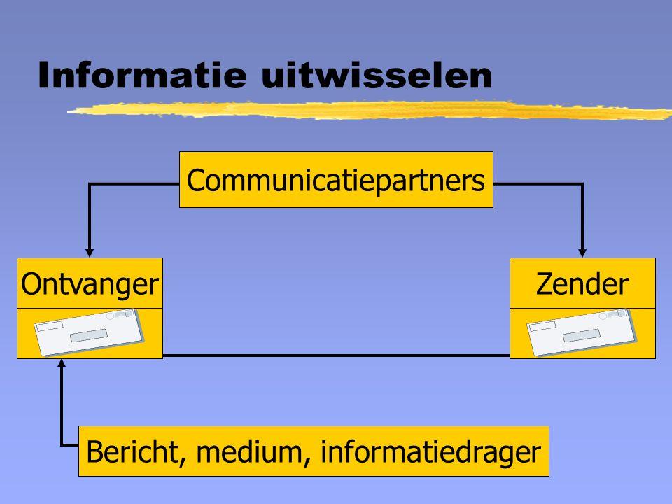 Informatie uitwisselen ZenderOntvanger Zender Communicatiepartners Bericht, medium, informatiedrager