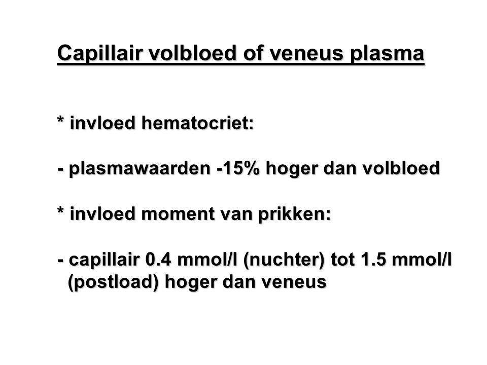 Capillair volbloed of veneus plasma * invloed hematocriet: - plasmawaarden -15% hoger dan volbloed * invloed moment van prikken: - capillair 0.4 mmol/