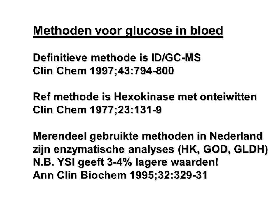 Methoden voor glucose in bloed Definitieve methode is ID/GC-MS Clin Chem 1997;43:794-800 Ref methode is Hexokinase met onteiwitten Clin Chem 1977;23:1