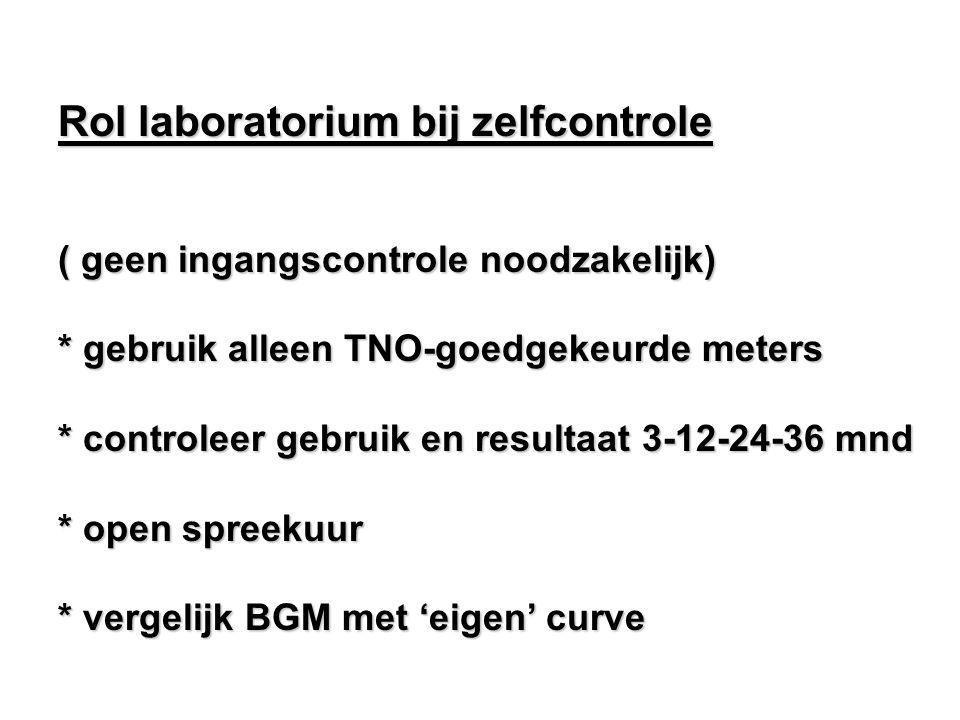 Rol laboratorium bij zelfcontrole ( geen ingangscontrole noodzakelijk) * gebruik alleen TNO-goedgekeurde meters * controleer gebruik en resultaat 3-12
