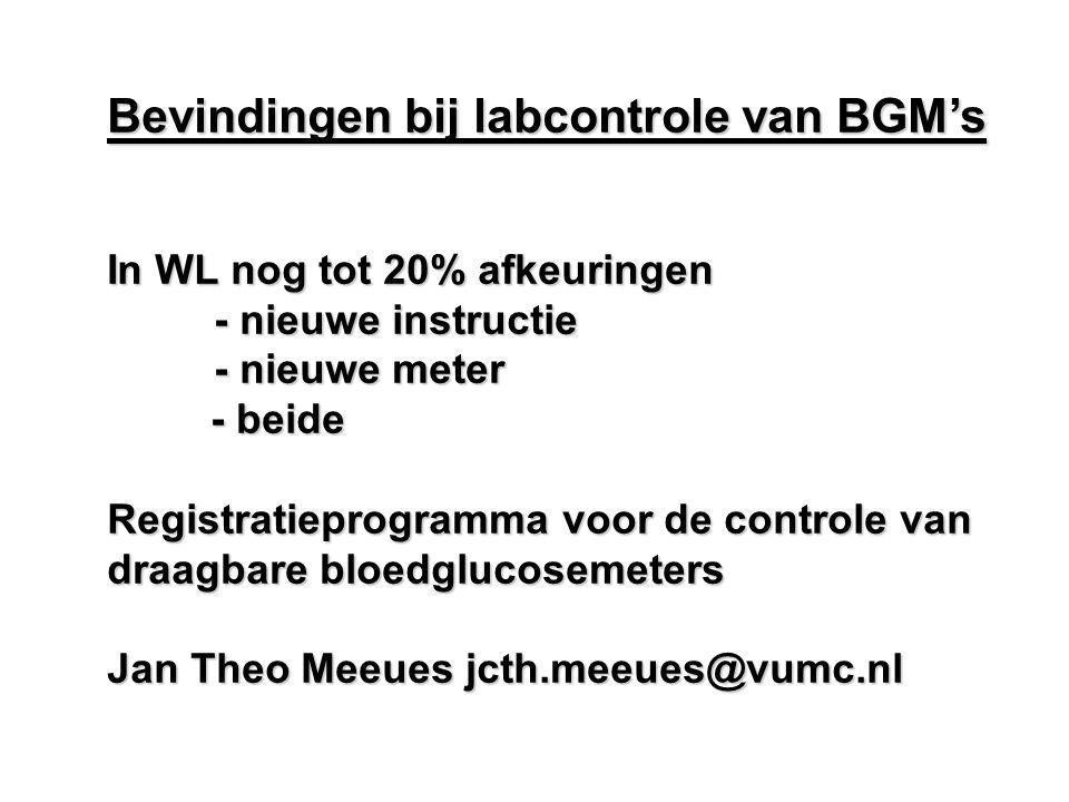 Bevindingen bij labcontrole van BGM's In WL nog tot 20% afkeuringen - nieuwe instructie - nieuwe meter - beide - beide Registratieprogramma voor de co